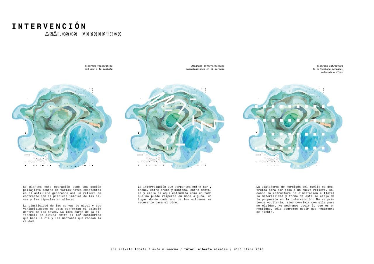 Paisaje del gusto   Architectural Design Archive by DPA